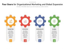 Four Gears For Organizational Marketing And Global Expansion