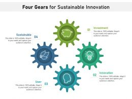 Four Gears For Sustainable Innovation