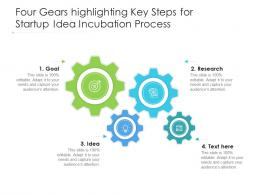 Four Gears Highlighting Key Steps For Startup Idea Incubation Process