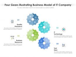 Four Gears Illustrating Business Model Of IT Company