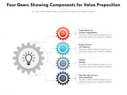 Four Gears Showing Components For Value Proposition