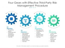 Four Gears With Effective Third Party Risk Management Procedure
