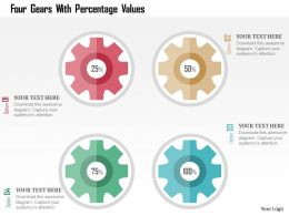 Four Gears With Percentage Values Flat Powerpoint Design