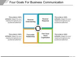 Four Goals For Business Communication Powerpoint Themes