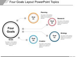 Four Goals Layout Powerpoint Topics