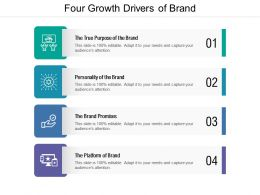 Four Growth Drivers Of Brand
