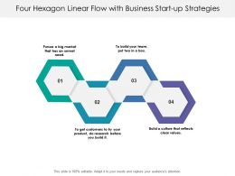 Four Hexagon Linear Flow With Business Start Up Strategies