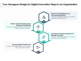 Four Hexagons Design For Digital Innovation Steps In An Organization