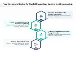 Four Hexagons Design For Digital Innovation Steps In An Organization