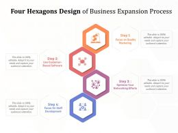 Four Hexagons Design Of Business Expansion Process