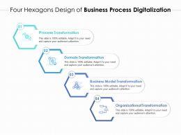 Four Hexagons Design Of Business Process Digitalization