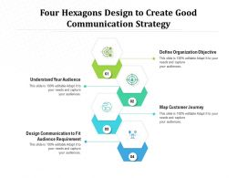 Four Hexagons Design To Create Good Communication Strategy