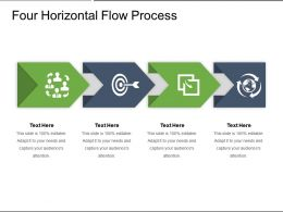 Four Horizontal Flow Process