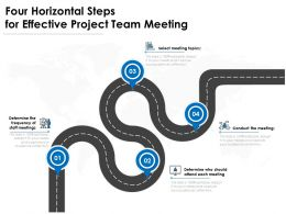 Four Horizontal Steps For Effective Project Team Meeting