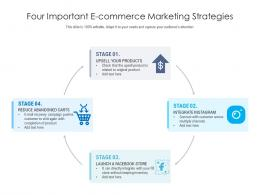 Four Important E Commerce Marketing Strategies