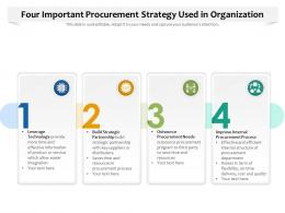 Four Important Procurement Strategy Used In Organization