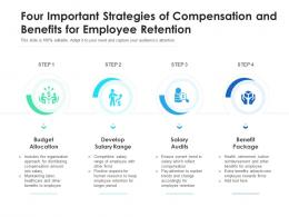 Four Important Strategies Of Compensation And Benefits For Employee Retention