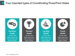 Four Important Types Of Crowdfunding Powerpoint Slides