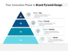 Four Innovation Phase In Brand Pyramid Design