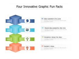 Four Innovative Graphic Fun Facts