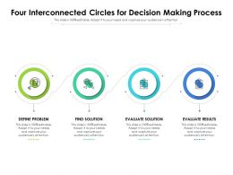 Four Interconnected Circles For Decision Making Process