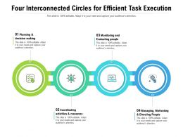Four Interconnected Circles For Efficient Task Execution