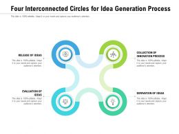 Four Interconnected Circles For Idea Generation Process