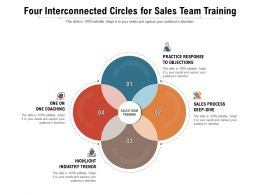 Four Interconnected Circles For Sales Team Training