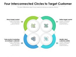 Four Interconnected Circles To Target Customer