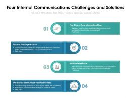 Four Internal Communications Challenges And Solutions