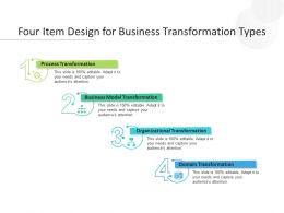 Four Item Design For Business Transformation Types