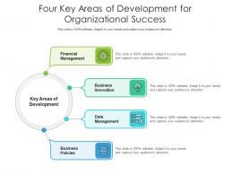 Four Key Areas Of Development For Organizational Success