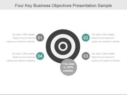 Four Key Business Objectives Presentation Sample