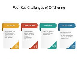 Four Key Challenges Of Offshoring
