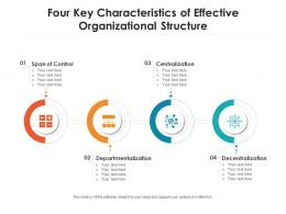 Four Key Characteristics Of Effective Organizational Structure