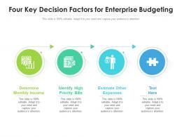 Four Key Decision Factors For Enterprise Budgeting