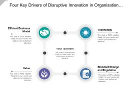 Four Key Drivers Of Disruptive Innovation In Organisation Covering Technology And Standard Change