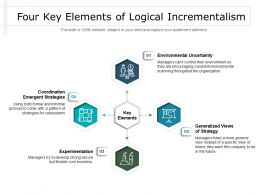 Four Key Elements Of Logical Incrementalism