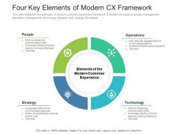Four Key Elements Of Modern CX Framework