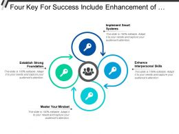 Four Key For Success Include Enhancement Of Interpersonal Skills And Implement Smart System