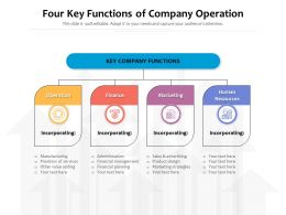 Four Key Functions Of Company Operation