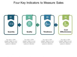 Four Key Indicators To Measure Sales