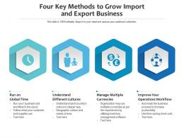 Four Key Methods To Grow Import And Export Business