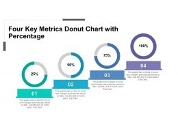 Four Key Metrics Donut Chart With Percentage