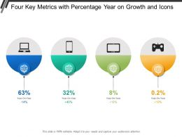 Four Key Metrics With Percentage Year On Growth And Icons