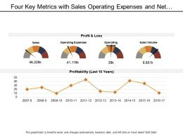 Four Key Metrics With Sales Operating Expenses And Net Income