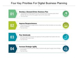 Four Key Priorities For Digital Business Planning