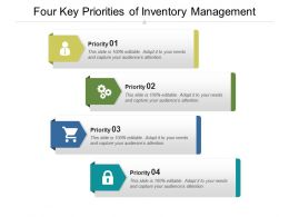 Four Key Priorities Of Inventory Management
