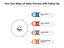 Four Key Steps Of Sales Process With Follow Up