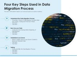 Four Key Steps Used In Data Migration Process
